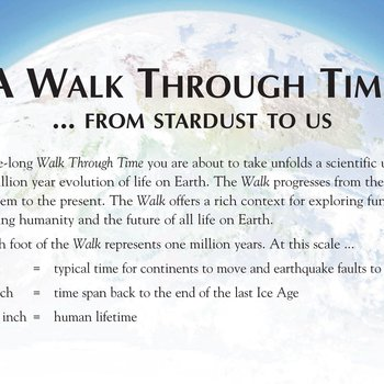 Panel 01: A Walk Through Time…From Stardust To Us